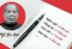 Bảng chữ cái Tiếng Việt mới nhất theo đề xuất của PGS Bùi Hiền