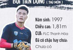 Profile, địa chỉ Facebook và Danh sách tên cầu thủ U23 Việt Nam 1