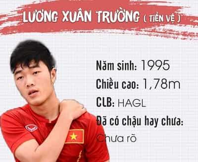 Profile, địa chỉ Facebook và Danh sách tên cầu thủ U23 Việt Nam 10