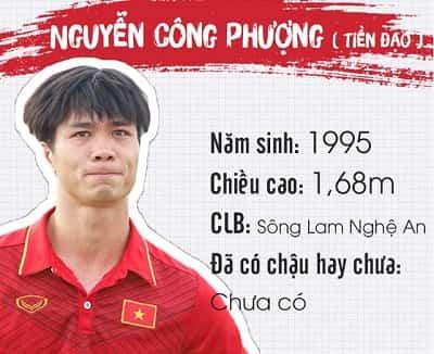Profile, địa chỉ Facebook và Danh sách tên cầu thủ U23 Việt Nam 11