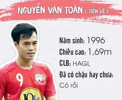 Profile, địa chỉ Facebook và Danh sách tên cầu thủ U23 Việt Nam 12