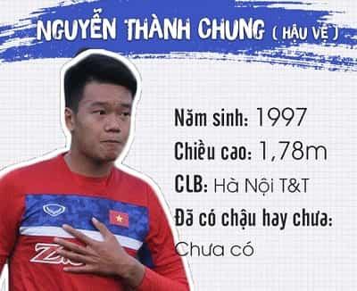Profile, địa chỉ Facebook và Danh sách tên cầu thủ U23 Việt Nam 13