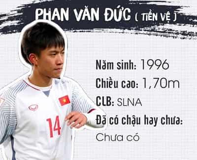 Profile, địa chỉ Facebook và Danh sách tên cầu thủ U23 Việt Nam 15