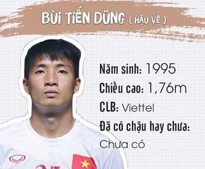 Profile, địa chỉ Facebook và Danh sách tên cầu thủ U23 Việt Nam 2