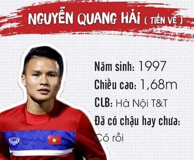 Profile, địa chỉ Facebook và Danh sách tên cầu thủ U23 Việt Nam 4