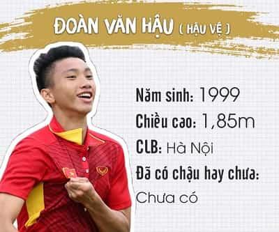 Profile, địa chỉ Facebook và Danh sách tên cầu thủ U23 Việt Nam 6