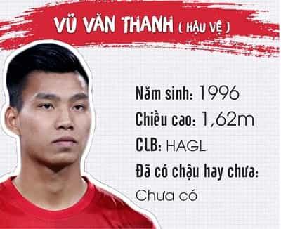 Profile, địa chỉ Facebook và Danh sách tên cầu thủ U23 Việt Nam 8