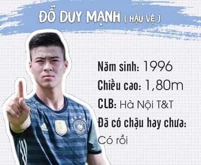 Profile, địa chỉ Facebook và Danh sách tên cầu thủ U23 Việt Nam 9