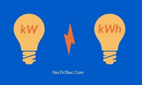 1 kw bằng bao nhiêu w, hp, ampe, v trong lĩnh vực điện