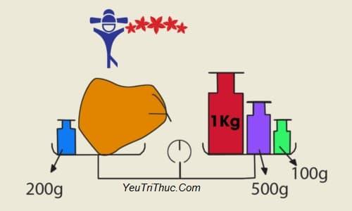 1g bằng bao nhiêu mg, dg, cg trong đơn vị đo khối lượng
