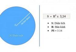 Diện tích hình tròn, 3 công thức tính diện tích hình tròn thông dụng