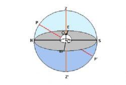 Diện tích Mặt cầu, công thức cách tính diện tích Mặt cầu cấp 3